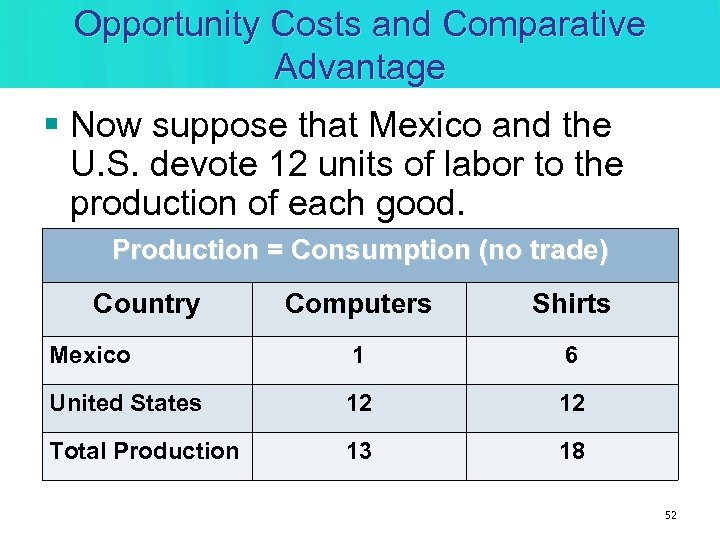 Opportunity Costs and Comparative Advantage § Now suppose that Mexico and the U. S.
