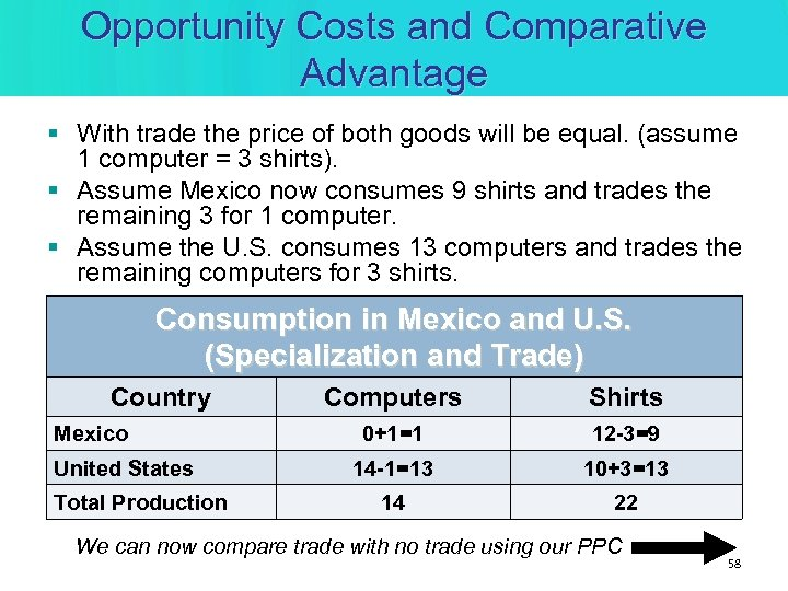 Opportunity Costs and Comparative Advantage § With trade the price of both goods will