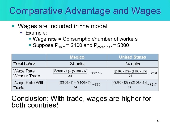 Comparative Advantage and Wages § Wages are included in the model • Example: §