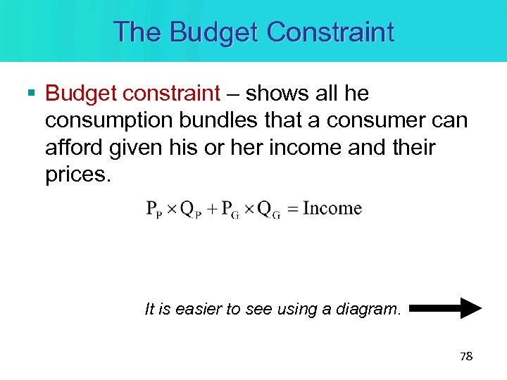 The Budget Constraint § Budget constraint – shows all he consumption bundles that a
