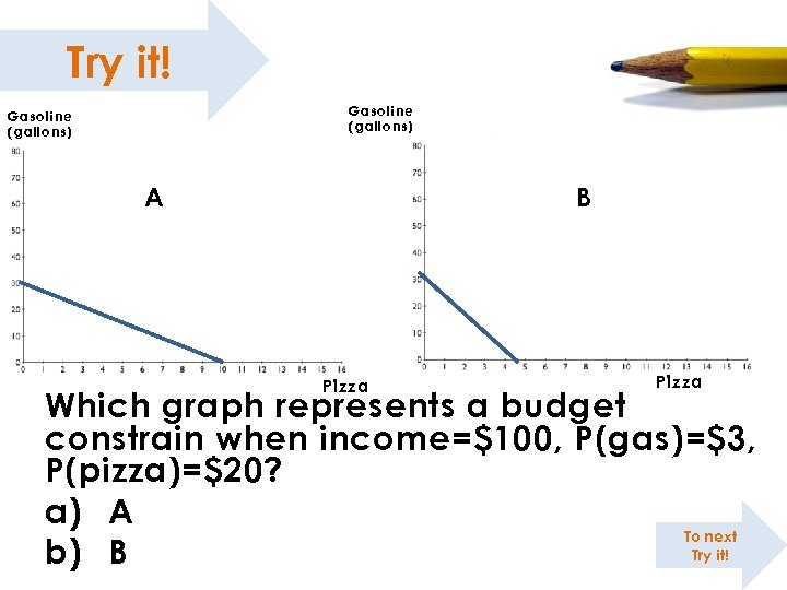 Try it! Gasoline (gallons) A B Pizza Which graph represents a budget constrain when
