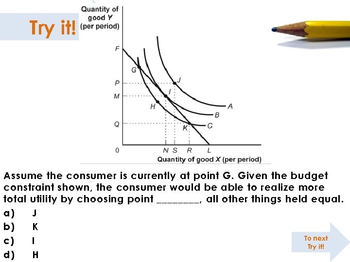 Try it! Assume the consumer is currently at point G. Given the budget constraint