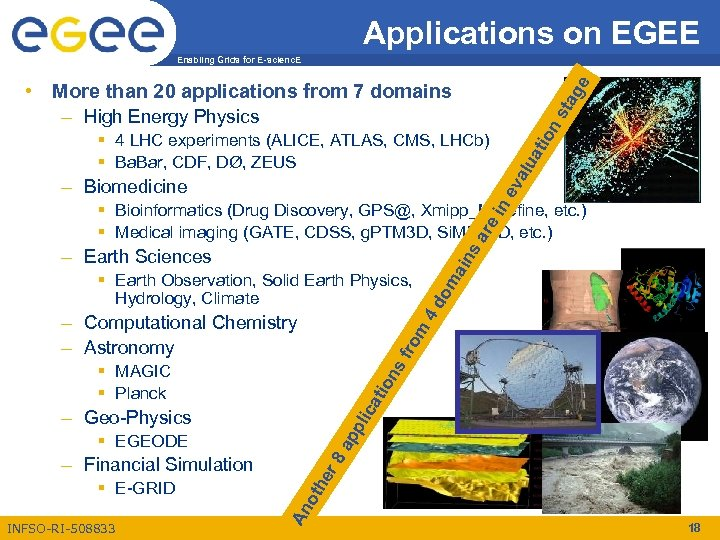 Applications on EGEE Enabling Grids for E-scienc. E in ev alu § 4 LHC