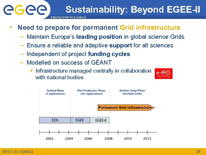 Sustainability: Beyond EGEE-II Enabling Grids for E-scienc. E • Need to prepare for permanent
