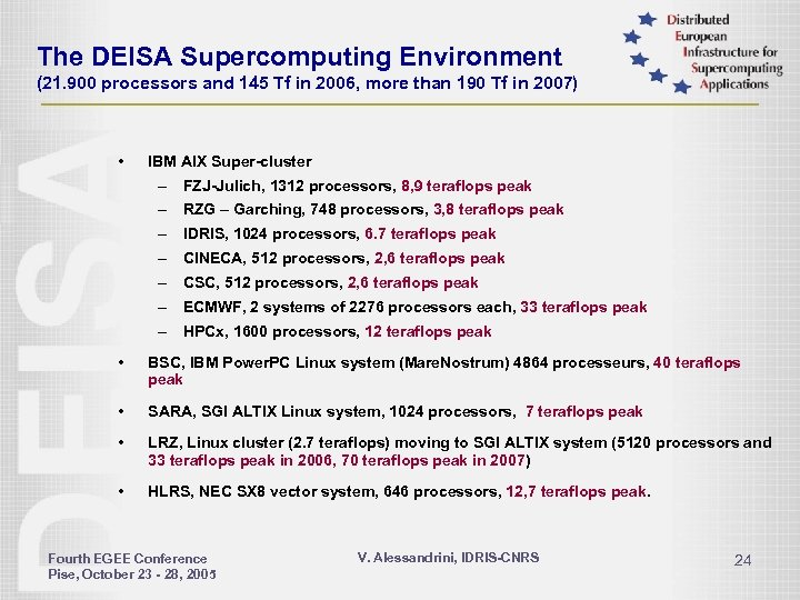The DEISA Supercomputing Environment (21. 900 processors and 145 Tf in 2006, more than