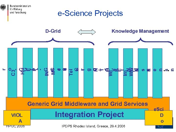 e-Science Projects D-Grid Knowledge Management r o C 3 HG G r E r