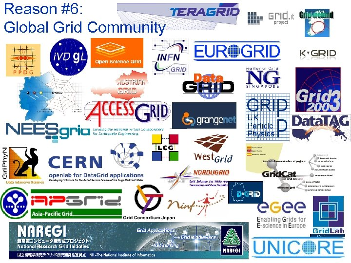 Reason #6: Global Grid Community HPGC 2006 IPDPS Rhodes Island, Greece, 29. 4. 2006