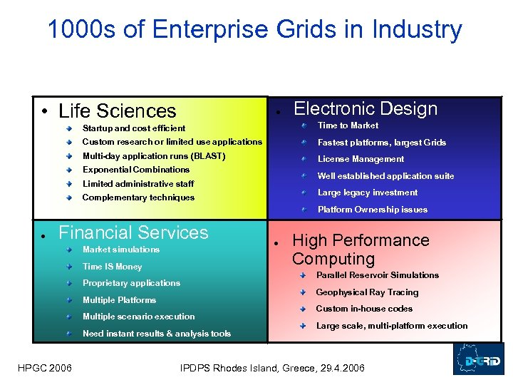 1000 s of Enterprise Grids in Industry • Life Sciences ● Electronic Design Startup