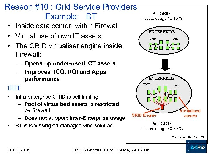 Reason #10 : Grid Service Providers Example: BT • Inside data center, within Firewall