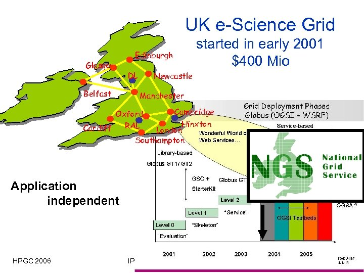 UK e-Science Grid Glasgow Belfast Edinburgh DL started in early 2001 $400 Mio Newcastle