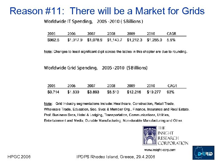 Reason #11: There will be a Market for Grids HPGC 2006 IPDPS Rhodes Island,