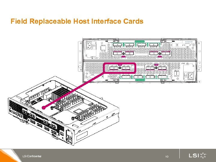 Field Replaceable Host Interface Cards LSI Confidential 10