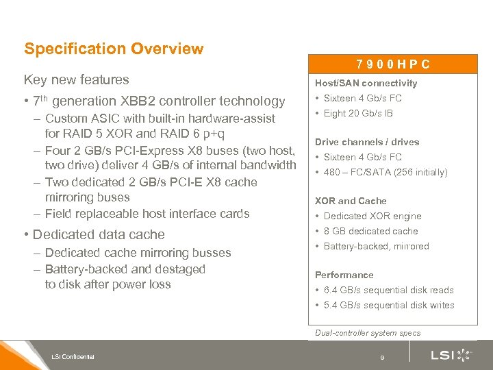 Specification Overview 7900 HPC Key new features Host/SAN connectivity • 7 th generation XBB