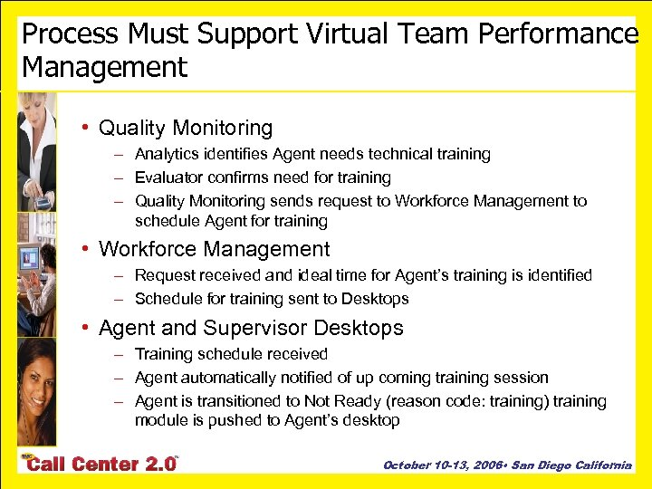 Process Must Support Virtual Team Performance Management • Quality Monitoring – Analytics identifies Agent