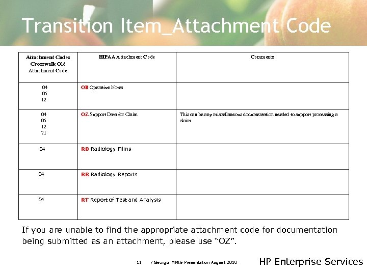 Transition Item_Attachment Codes Crosswalk Old HIPAA Attachment Code Comments Attachment Code 04 05 12