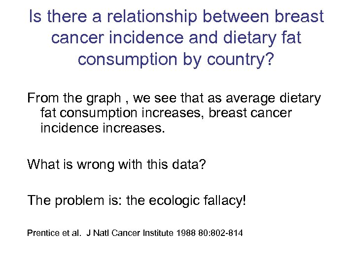 Is there a relationship between breast cancer incidence and dietary fat consumption by country?
