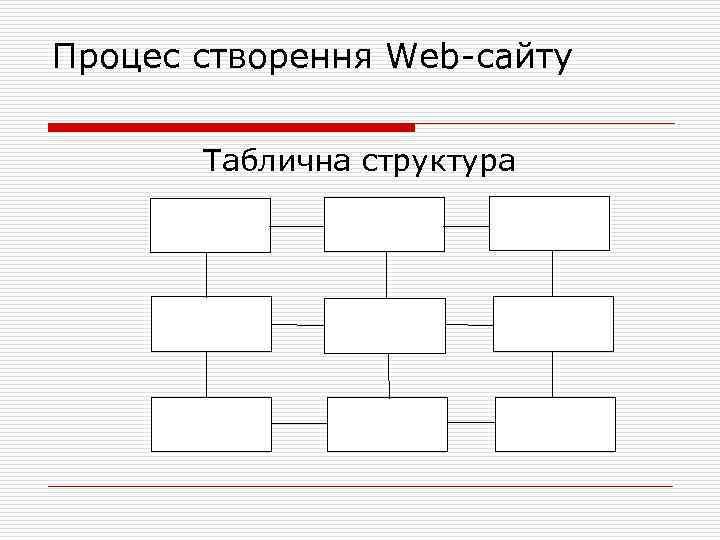 Процес створення Web сайту Таблична структура