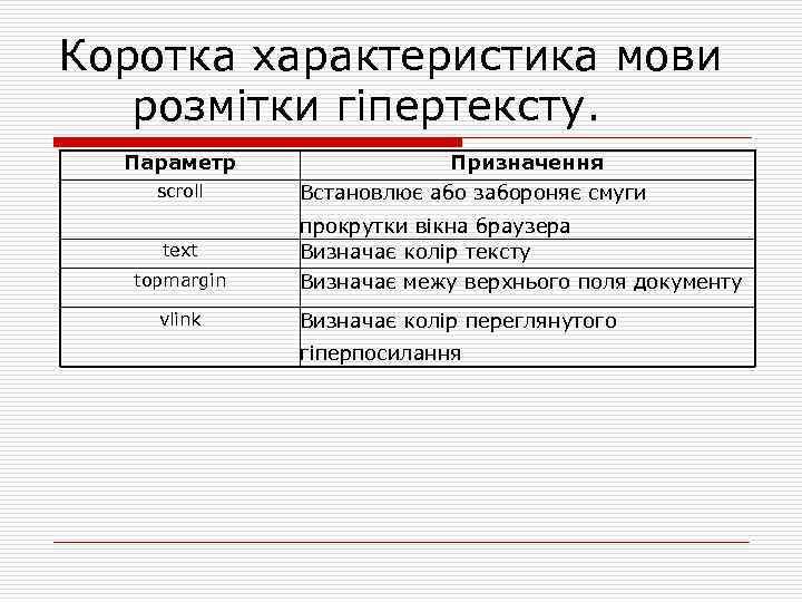 Коротка характеристика мови розмітки гіпертексту. Параметр scroll text topmargin vlink Призначення Встановлює або забороняє