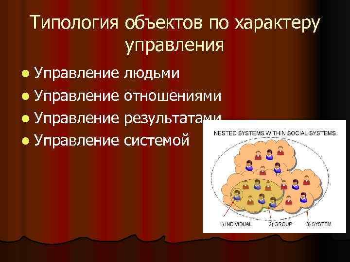 Типология объектов по характеру управления l Управление людьми l Управление отношениями l Управление результатами