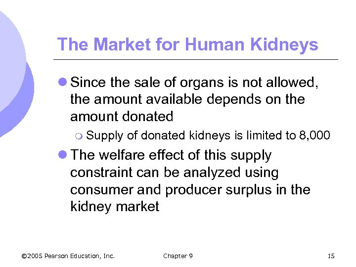 The Market for Human Kidneys l Since the sale of organs is not allowed,