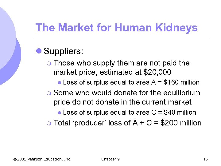 The Market for Human Kidneys l Suppliers: m Those who supply them are not