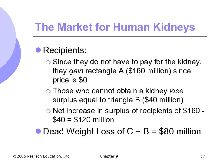 The Market for Human Kidneys l Recipients: m Since they do not have to