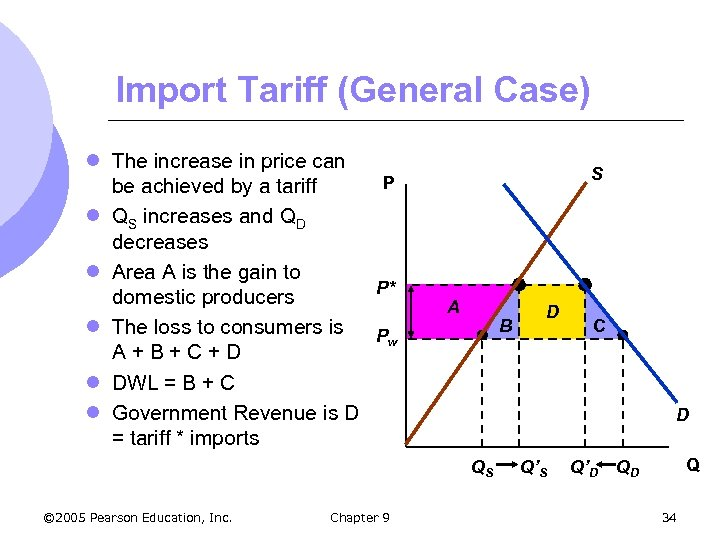 Import Tariff (General Case) l The increase in price can P be achieved by