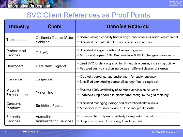 SVC Client References as Proof Points Industry Client Benefits Realized Transportation Professional Services DIS-AG
