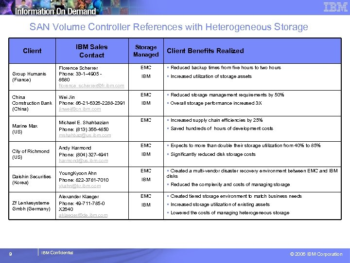 SAN Volume Controller References with Heterogeneous Storage IBM Sales Contact Storage Managed Florence Scherrer