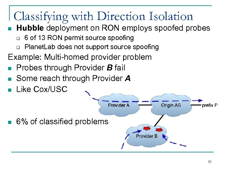 Classifying with Direction Isolation n Hubble deployment on RON employs spoofed probes q q
