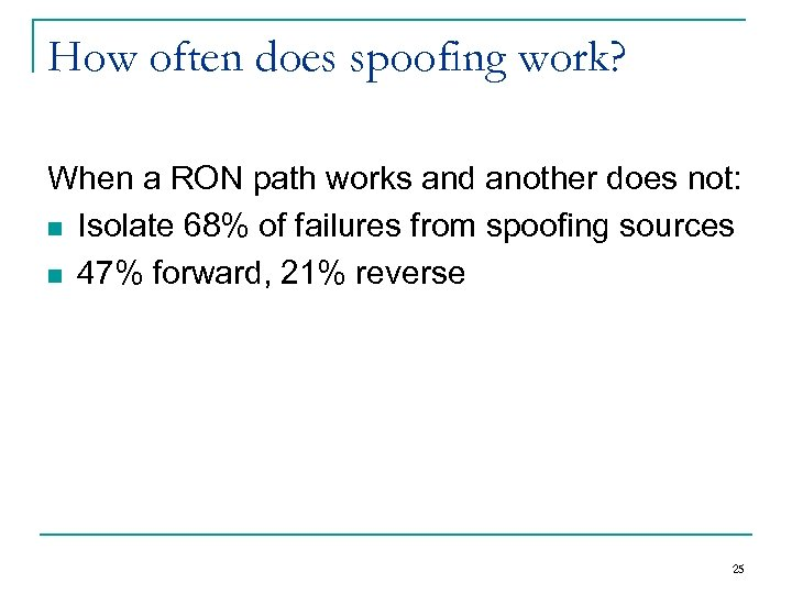 How often does spoofing work? When a RON path works and another does not: