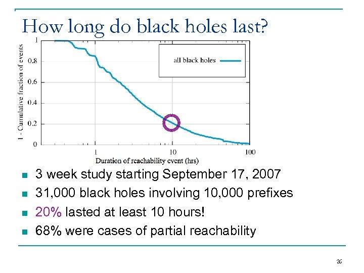 How long do black holes last? n n 3 week study starting September 17,