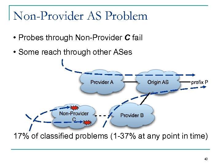 Non-Provider AS Problem • Probes through Non-Provider C fail • Some reach through other