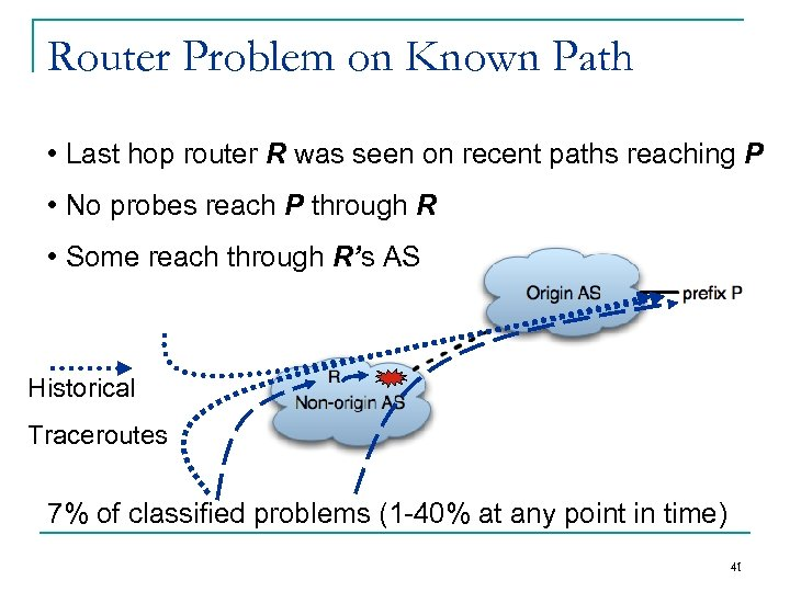 Router Problem on Known Path • Last hop router R was seen on recent