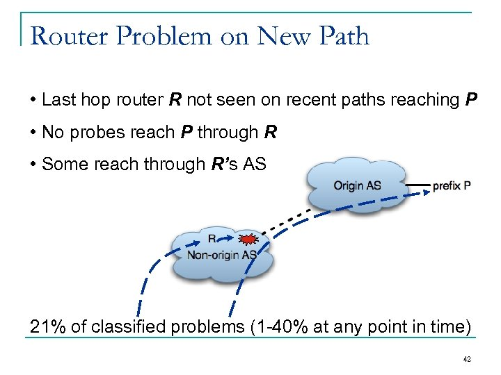 Router Problem on New Path • Last hop router R not seen on recent