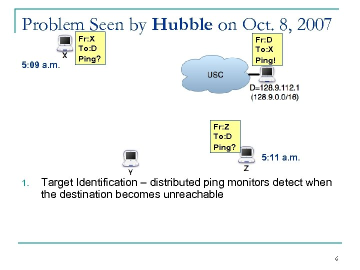 Problem Seen by Hubble on Oct. 8, 2007 5: 09 a. m. Fr: X