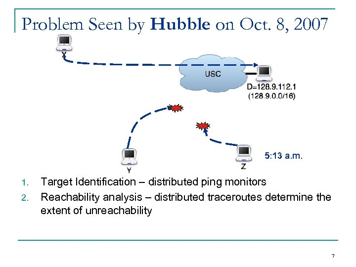 Problem Seen by Hubble on Oct. 8, 2007 5: 13 a. m. 1. 2.