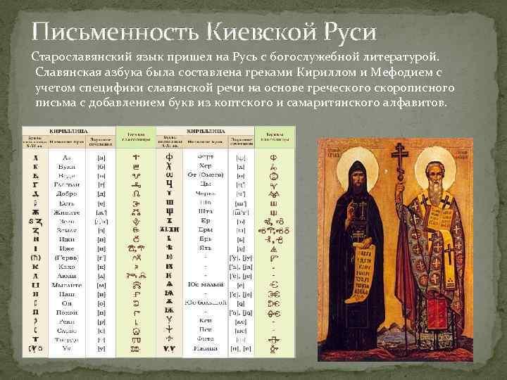 Письменность Киевской Руси Старославянский язык пришел на Русь с богослужебной литературой. Славянская азбука была