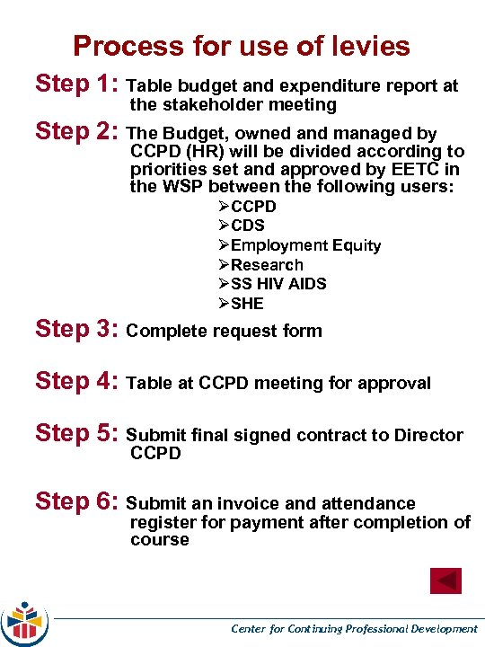 Process for use of levies Step 1: Table budget and expenditure report at the
