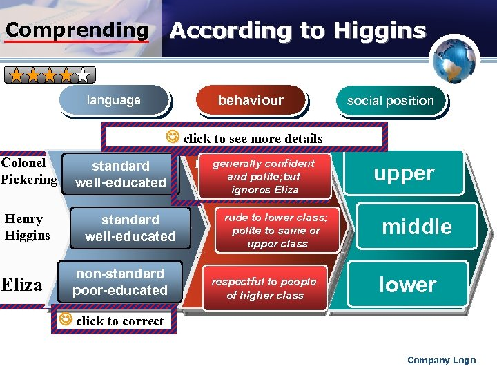 Comprending According to Higgins behaviour language social position click to see more details Colonel