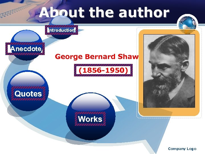 About the author Introduction Anecdote George Bernard Shaw (1856 -1950) Quotes Works Company Logo