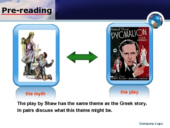 Pre-reading the myth the play The play by Shaw has the same theme as