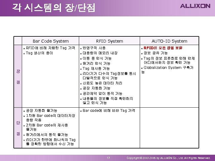 각 시스템의 장/단점 Bar Code System RFID에 비해 저렴한 Tag 가격 Tag 생산의 용이