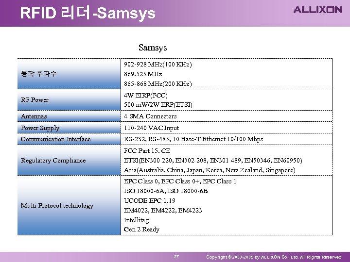 RFID 리더-Samsys 동작 주파수 902 -928 MHz(100 KHz) 869. 525 MHz 865 -868 MHz(200