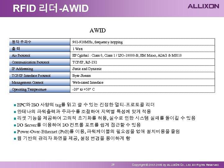 RFID 리더-AWID 동작 주파수 902 -928 MHz, frequency hopping 출력 1 Watt Air Protocol