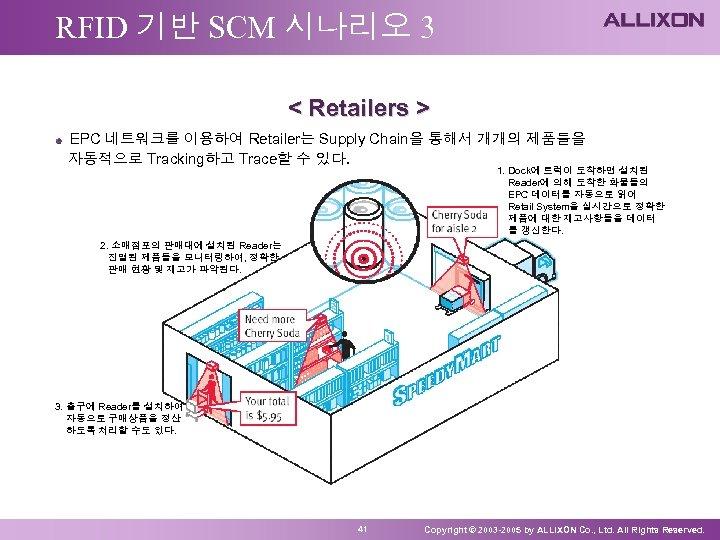 RFID 기반 SCM 시나리오 3 < Retailers > EPC 네트워크를 이용하여 Retailer는 Supply Chain을
