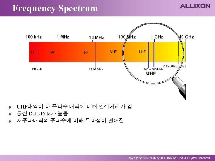 Frequency Spectrum UHF대역이 타 주파수 대역에 비해 인식거리가 김 통신 Data-Rate가 높음 저주파대역의 주파수에