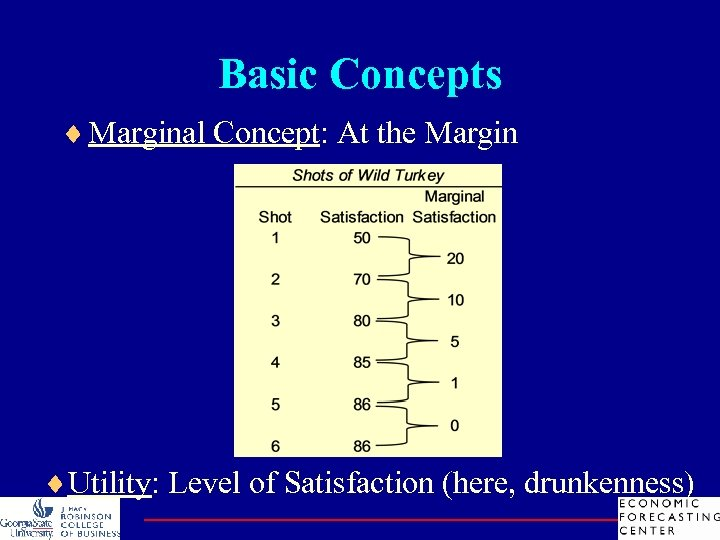 Basic Concepts ¨ Marginal Concept: At the Margin ¨Utility: Level of Satisfaction (here, drunkenness)
