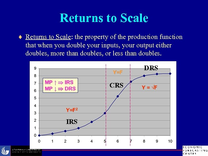 Returns to Scale ¨ Returns to Scale: the property of the production function that