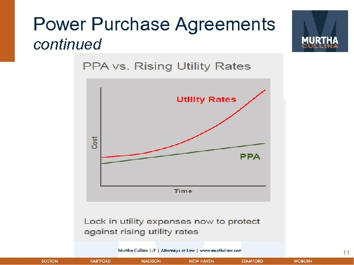 Power Purchase Agreements continued 11